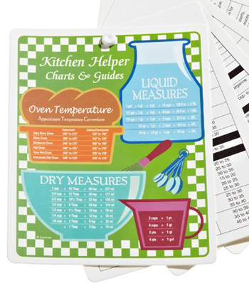 Kitchen Helper Guide
